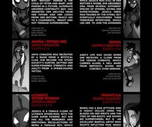 Comics The Violation Of The Spider Women superheroes
